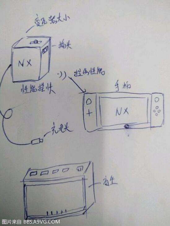 foxconn-nintendo-nx-sketch