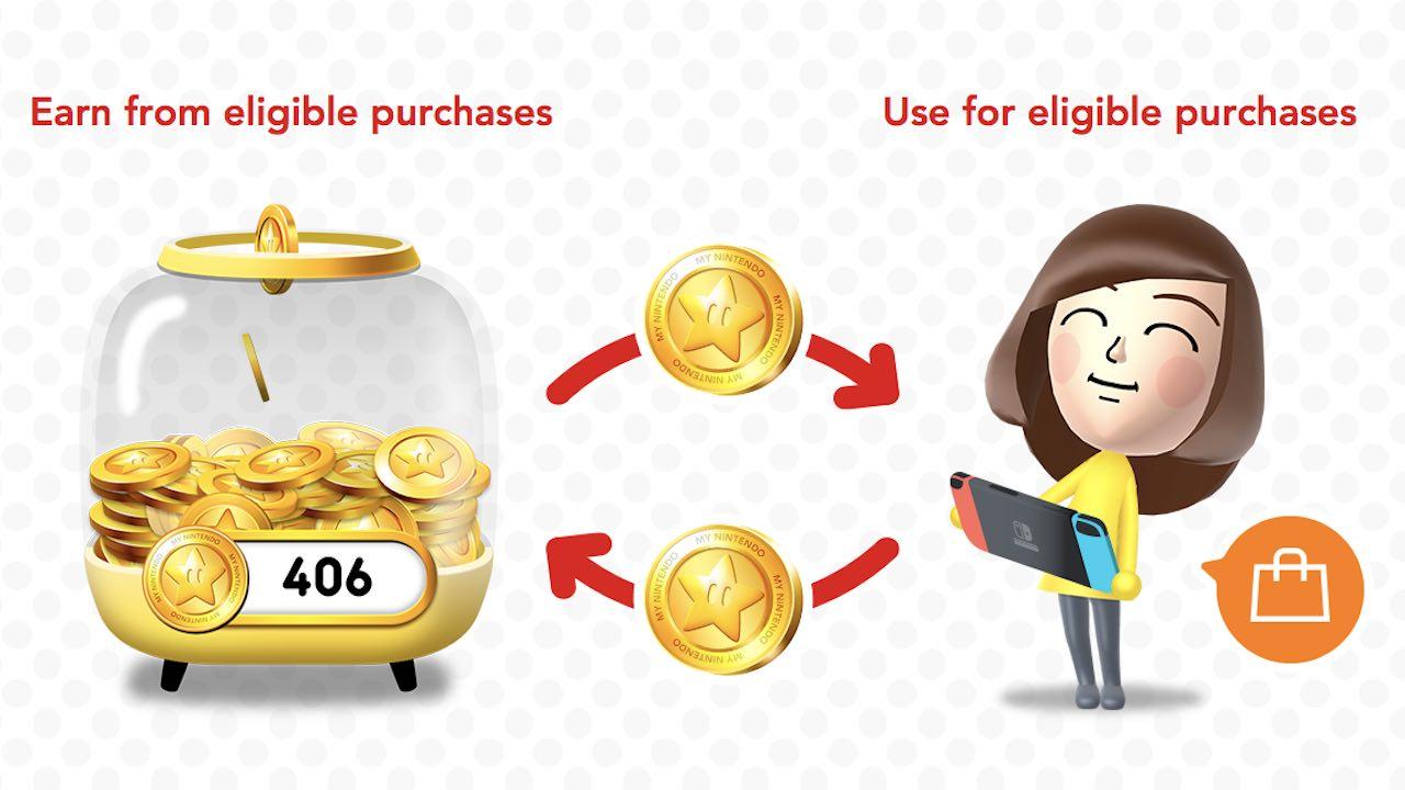 My Nintendo Gold Points Screenshot