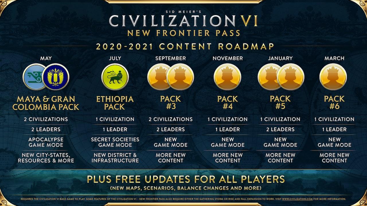 Sid Meier's Civilization VI New Frontier Pass Roadmap Image